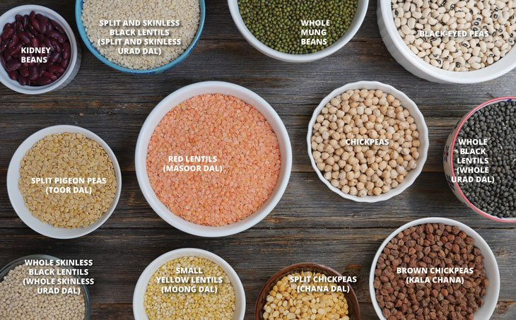 Indian Cooking 101: Different Types of Indian Dals (Legumes, Lentils, Beans, Pulses)
